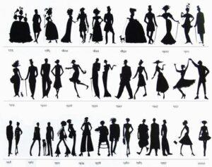 evolucion-moda