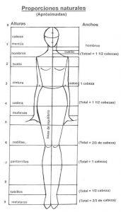 figurín de moda